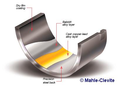 bmw e92 m3 rod bearing replacement diy